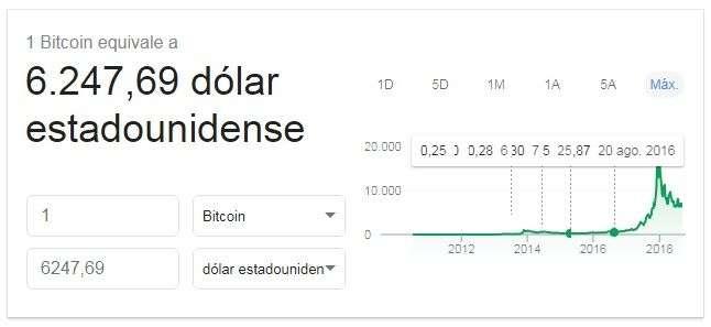 bitcoin peru